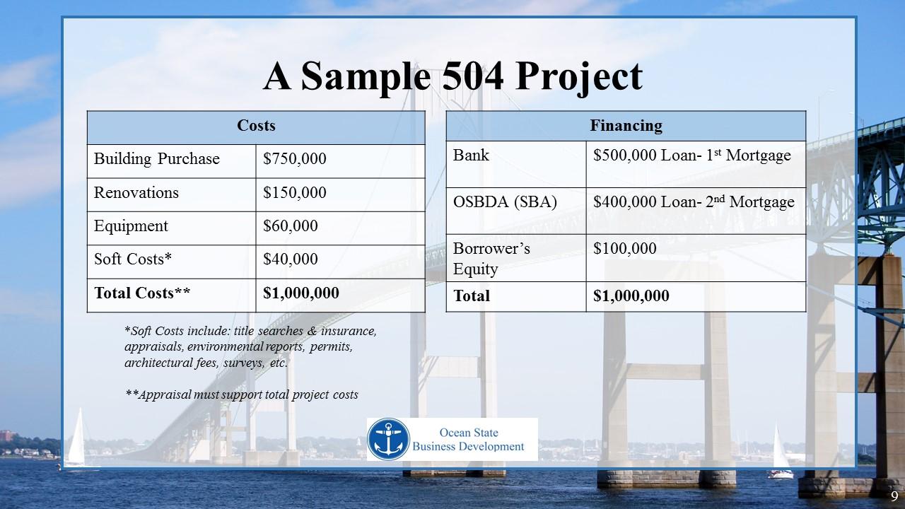 SBA 504 Program – Ocean State Business Development Authority